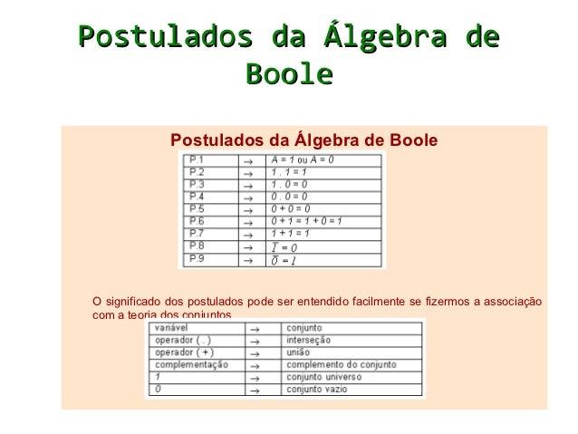 POSTULADOS DEL ALGEBRA DE BOOLE PDF DOWNLOAD