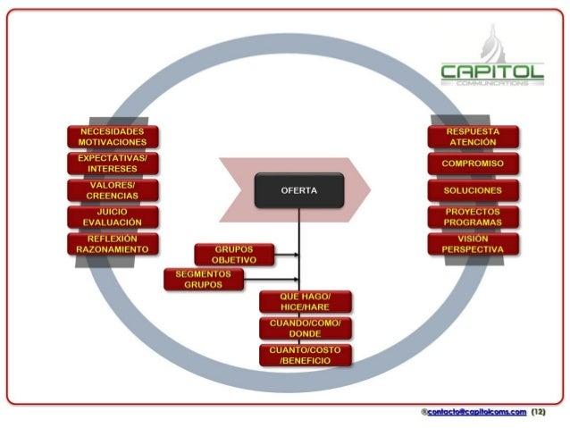 Imagen política Fundamentos Slide 2