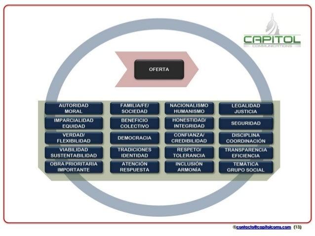 Imagen política Fundamentos Slide 3