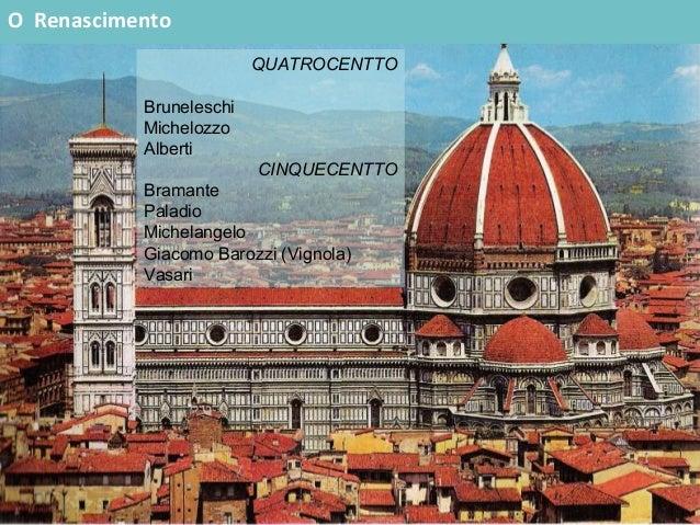 QUATROCENTTO Bruneleschi Michelozzo Alberti CINQUECENTTO Bramante Paladio Michelangelo Giacomo Barozzi (Vignola) Vasari O ...