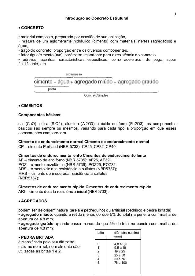 1 Introdução ao Concreto Estrutural CONCRETO • material composto, preparado por ocasião de sua aplicação, • mistura de u...