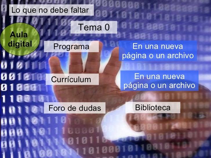Lo que no debe faltar Aula  digital Biblioteca Foro de dudas Currículum  Tema 0 Programa En una nueva página o un archivo ...