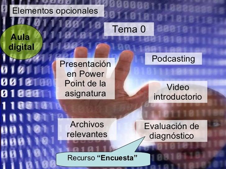 Elementos opcionales Aula  digital Video introductorio Archivos relevantes Podcasting Tema 0 Presentación en Power Point d...