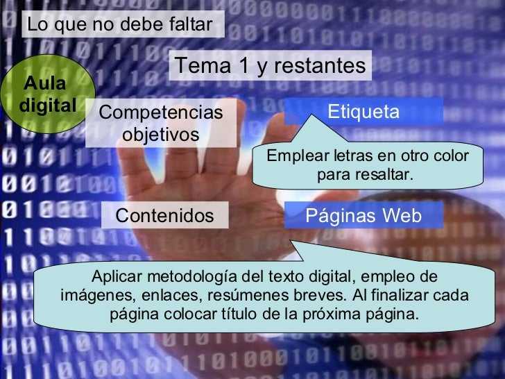 Lo que no debe faltar Aula  digital Tema 1 y restantes Aplicar metodología del texto digital, empleo de imágenes, enlaces,...