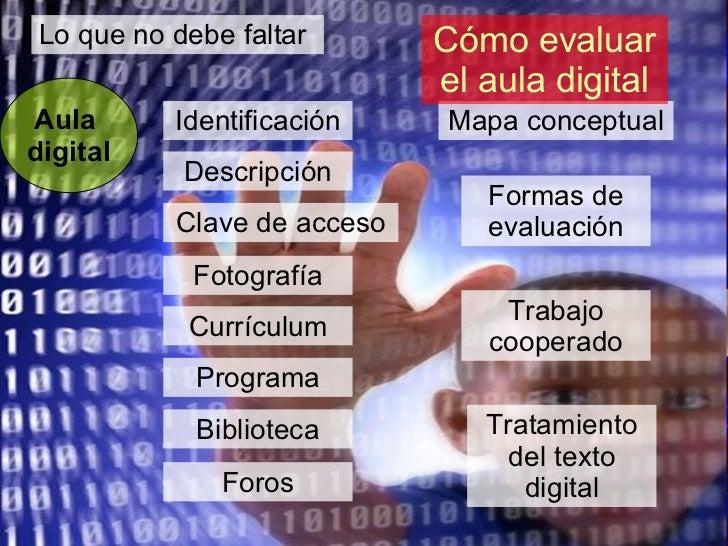Lo que no debe faltar Aula  digital Identificación Descripción Clave de acceso Fotografía Currículum Programa Biblioteca F...