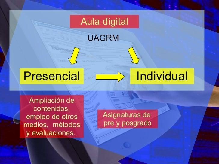 Aula digital Individual Presencial Asignaturas de  pre y posgrado Ampliación de contenidos, empleo de otros medios,  métod...