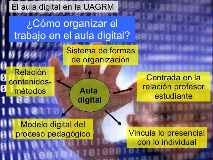 El aula digital en la UAGRM Aula  digital Sistema de formas de organización Modelo digital del proceso pedagógico Centrada...