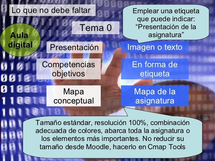 """Lo que no debe faltar Aula  digital Mapa conceptual Tema 0 Imagen o texto Emplear una etiqueta que puede indicar: """"Present..."""