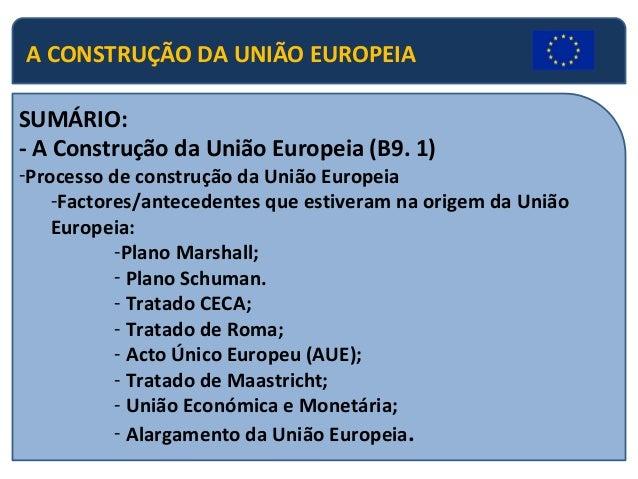 A CONSTRUÇÃO DA UNIÃO EUROPEIA SUMÁRIO: - A Construção da União Europeia (B9. 1) -Processo de construção da União Europeia...