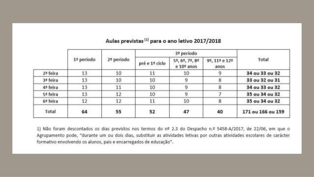 Aulas previstas para o ano letivo 2017/2018