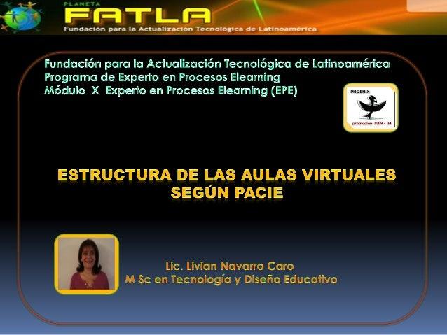 Según Camacho, P. (2008) las aulas virtuales se hayan divididas por bloques en especial las que se encuentran en la plataf...