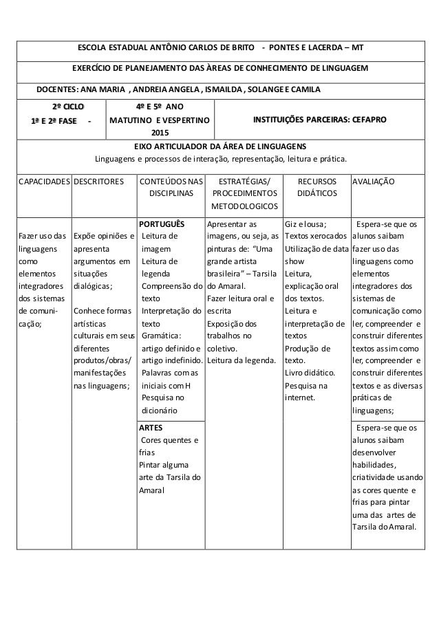 ESCOLA ESTADUAL ANTÔNIO CARLOS DE BRITO - PONTES E LACERDA – MT EXERCÍCIO DE PLANEJAMENTO DAS ÀREAS DE CONHECIMENTO DE LIN...