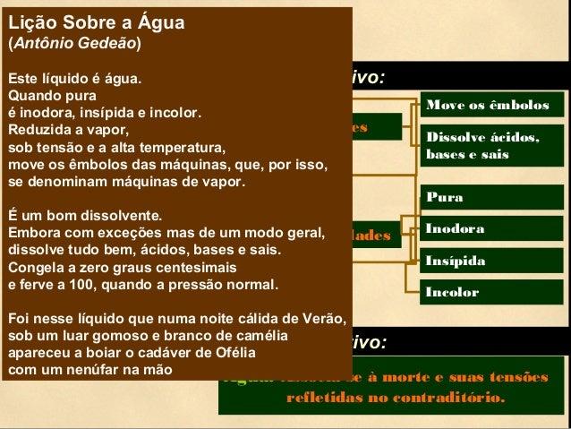 Água Qualidades Inodora Insípida Pura Água: Associa-se à morte e suas tensões refletidas no contraditório. Incolor Funções...