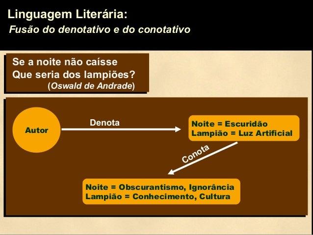 Linguagem Literária: Fusão do denotativo e do conotativo Autor Noite = Escuridão Lampião = Luz Artificial Conota Denota No...