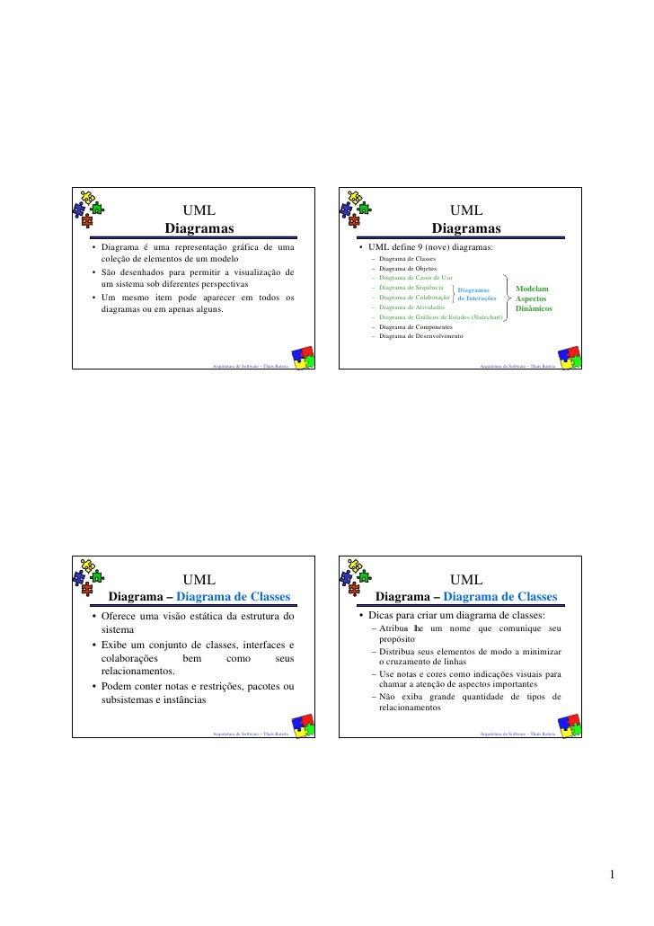 UML                                                                          UML                  Diagramas               ...