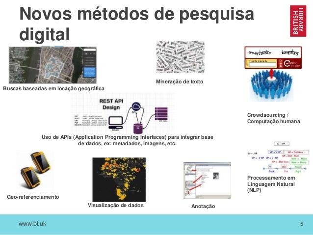 www.bl.uk 5 Novos métodos de pesquisa digital Uso de APIs (Application Programming Interfaces) para integrar base de dados...