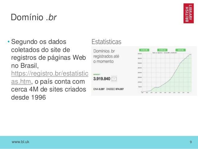 www.bl.uk 9 Domínio .br • Segundo os dados coletados do site de registros de páginas Web no Brasil, https://registro.br/es...