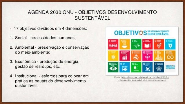 AGENDA 2030 ONU - OBJETIVOS DESENVOLVIMENTO SUSTENTÁVEL • 17 objetivos divididos em 4 dimensões: 1. Social - necessidades ...