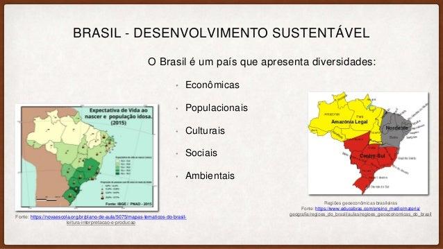 BRASIL - DESENVOLVIMENTO SUSTENTÁVEL O Brasil é um país que apresenta diversidades: • Econômicas • Populacionais • Cultura...