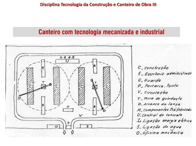 Disciplina Tecnologia da Construção e Canteiro de Obra III Canteiro com tecnologia mecanizada e industrial