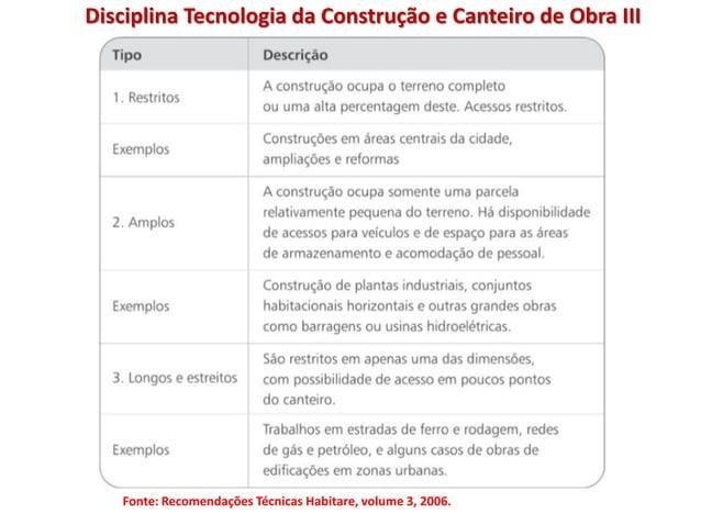 Fonte: Recomendações Técnicas Habitare, volume 3, 2006. Disciplina Tecnologia da Construção e Canteiro de Obra III