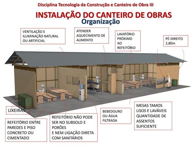 INSTALAÇÃO DO CANTEIRO DE OBRAS Organização VENTILAÇÃO E ILUMINAÇÃO NATURAL OU ARTIFICIAL ATENDER AQUECIMENTO DE ALIMENTO ...