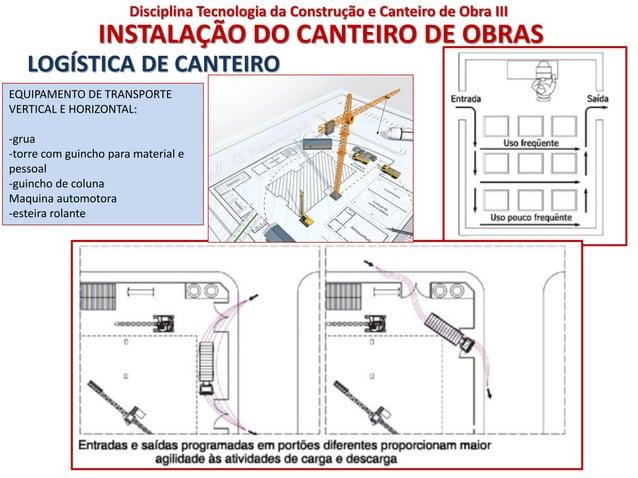 INSTALAÇÃO DO CANTEIRO DE OBRAS LOGÍSTICA DE CANTEIRO EQUIPAMENTO DE TRANSPORTE VERTICAL E HORIZONTAL: -grua -torre com gu...