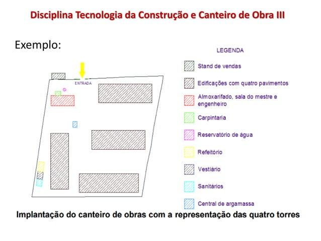 Disciplina Tecnologia da Construção e Canteiro de Obra III Exemplo: