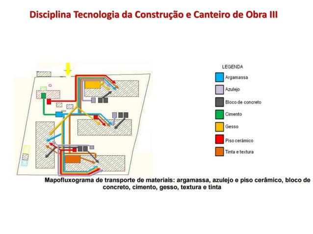 Disciplina Tecnologia da Construção e Canteiro de Obra III
