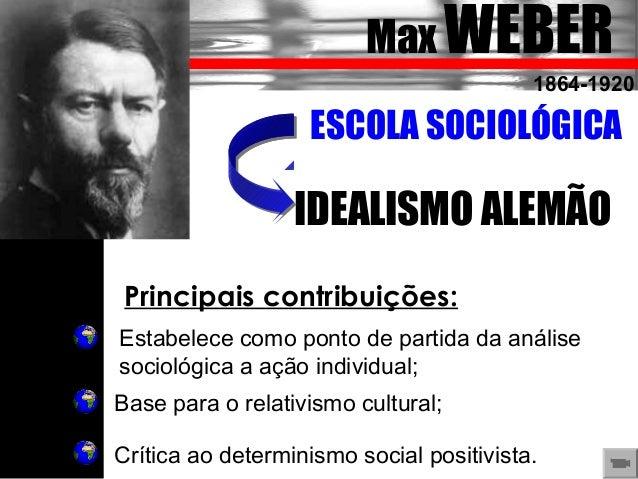 Max WEBER1864-1920ESCOLA SOCIOLÓGICAIDEALISMO ALEMÃOPrincipais contribuições:Estabelece como ponto de partida da análiseso...
