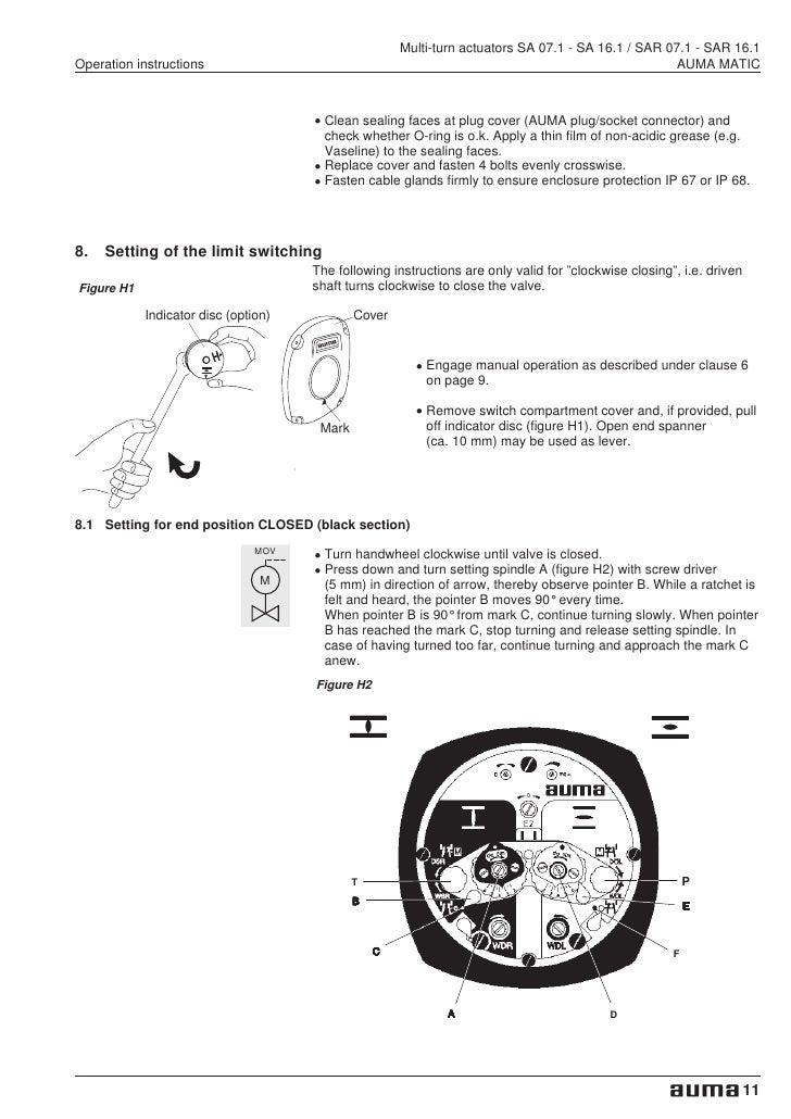 Fantastic Auma Wiring Diagrams Wiring Diagrams More Online Wiring Diagram Wiring Digital Resources Funapmognl