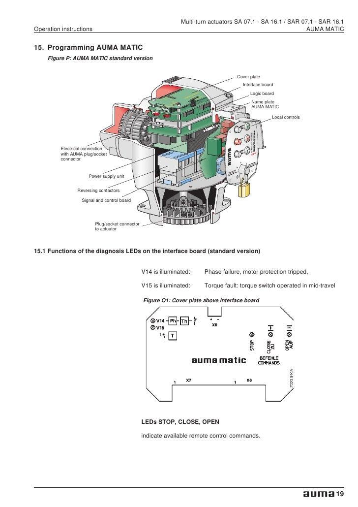 Bernard Quarter Turn Electric Actuator St30 Rs1825g Buy Auma On ...