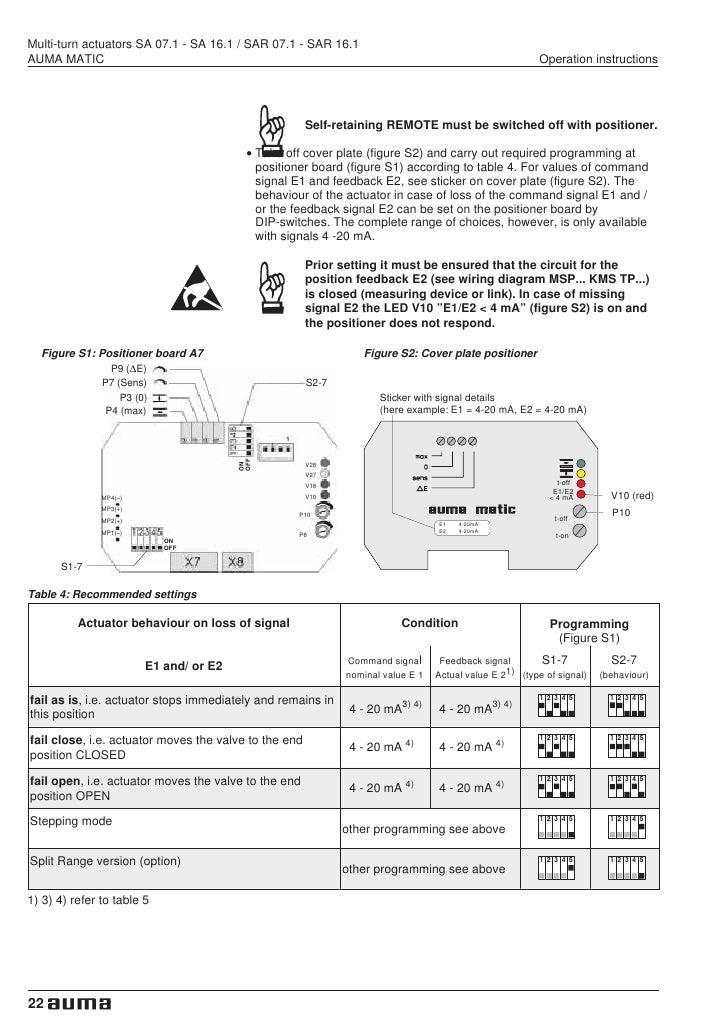 Auma Auma Wiring Diagrams Symbol on primary metering diagrams, bettis actuator diagrams, 2005 chevrolet hd diesel engine diagrams,