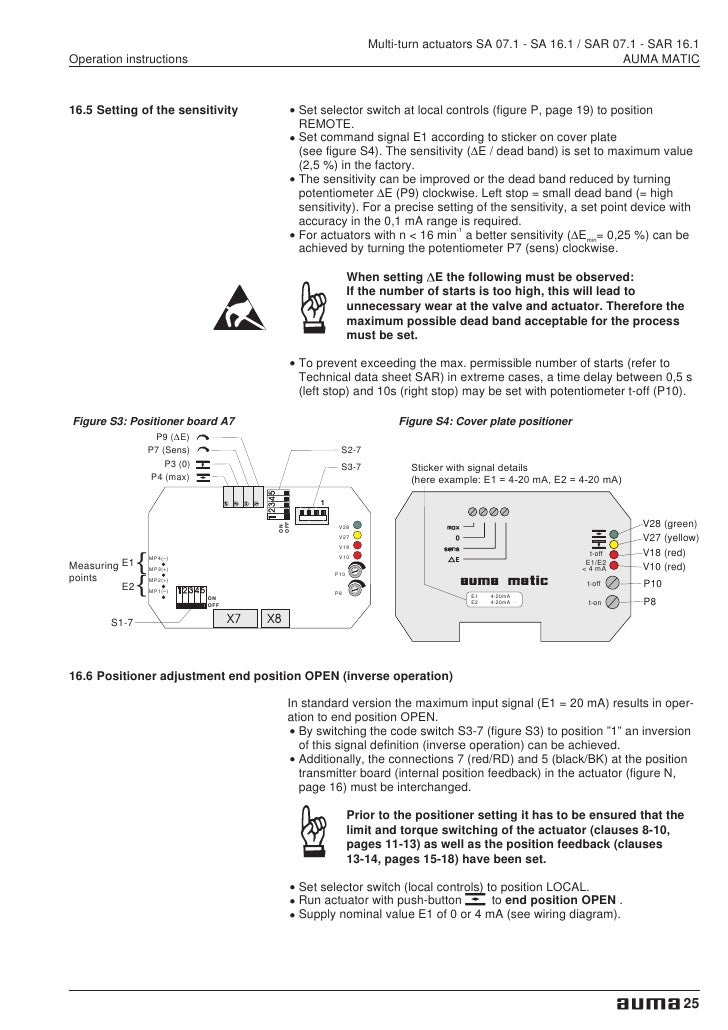 Terrific Auma Matic Actuator Wiring Diagram Somurich Com Wiring Digital Resources Remcakbiperorg