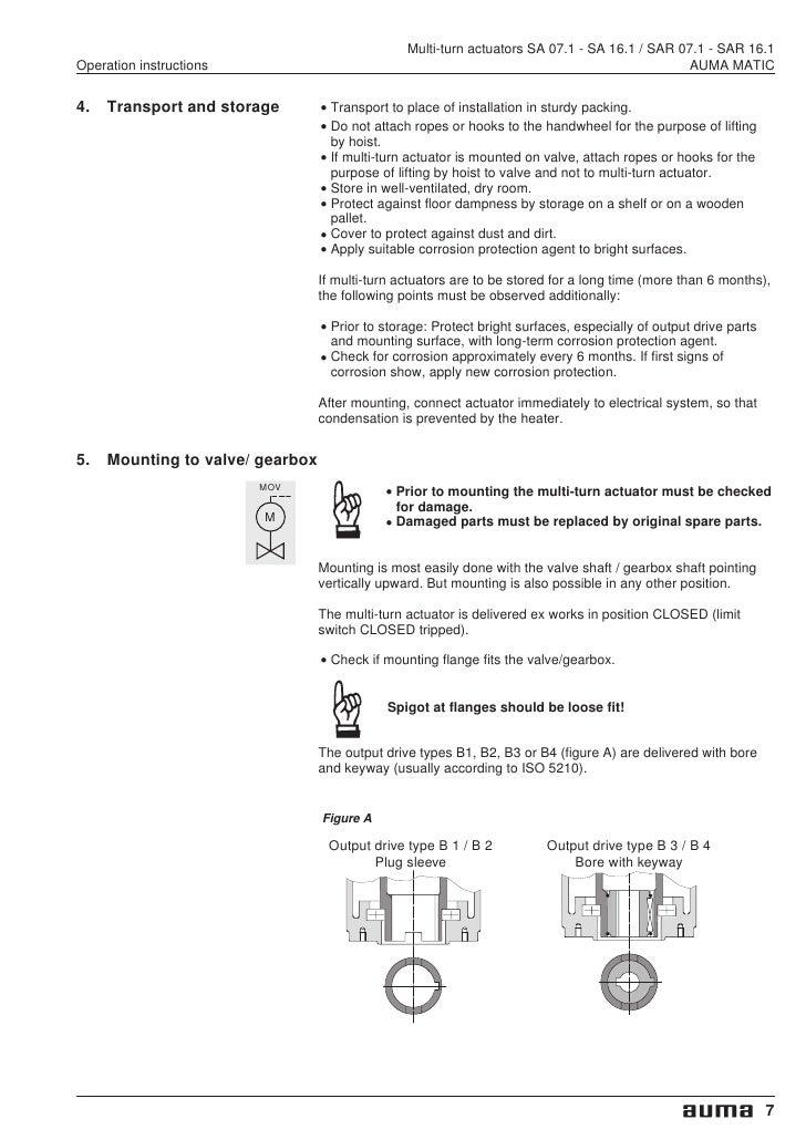 auma rh slideshare net Motor Contactor Wiring Diagram Linear Actuator Wiring Diagram