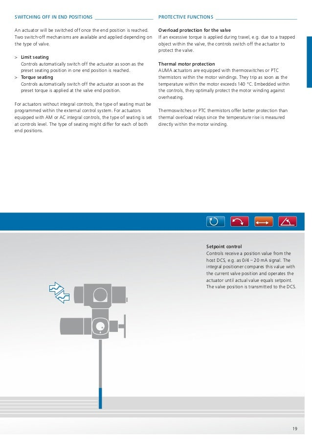 rcs wiring diagrams ac diagram wiring diagram