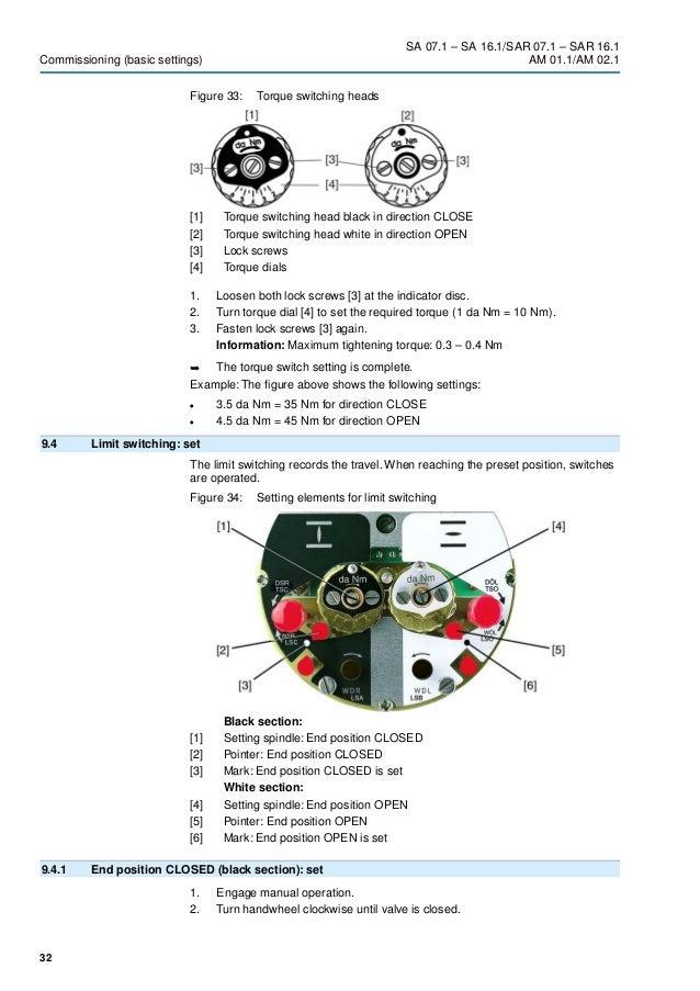 Auma matic contorls on bettis actuator diagrams, primary metering diagrams, 2005 chevrolet hd diesel engine diagrams,