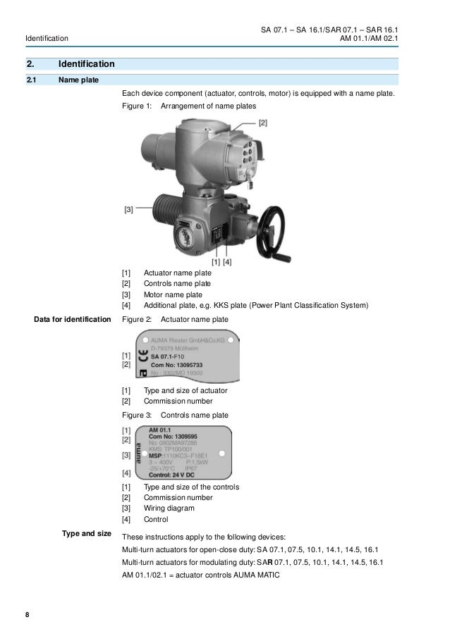 Wiring Diagram Motor Operated Valve : Auma matic contorls