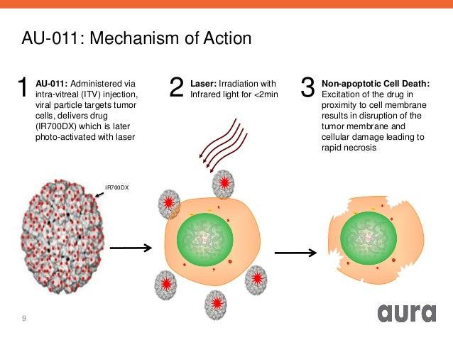 Resultado de imagen de AU-011, de Aura Bioscience