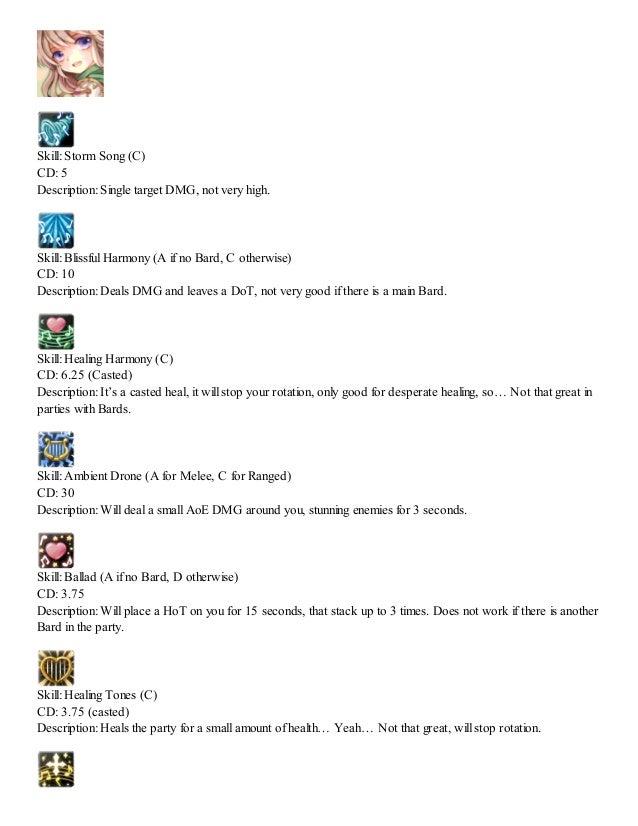 Aura kingdom choosing second class guide