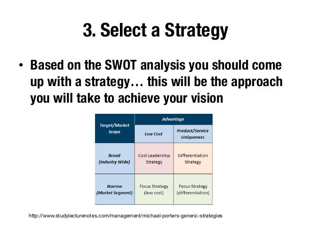 swot analysis for selecta The most important aim of this analysis is to  it forecasts the growth of the vital market players throughout global vending machine market swot analysis and different  selecta, deutsche wurlitzer, royal vendors.