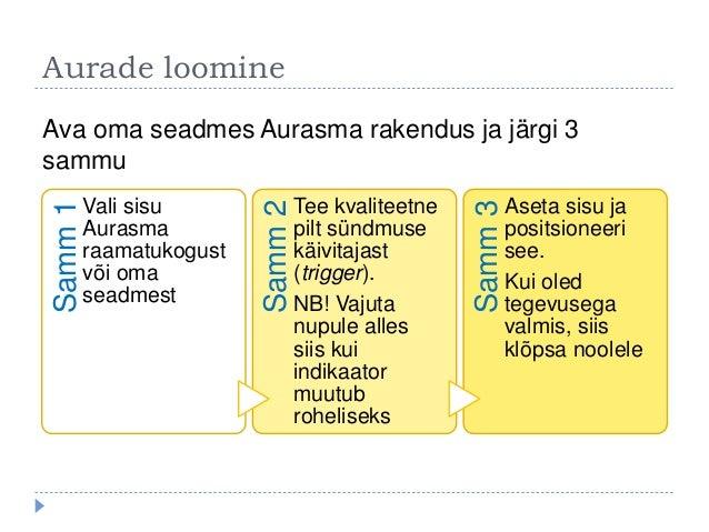 Aurade loomine Ava oma seadmes Aurasma rakendus ja järgi 3 sammu Samm1 Vali sisu Aurasma raamatukogust või oma seadmest Sa...