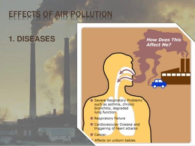 london smog case study