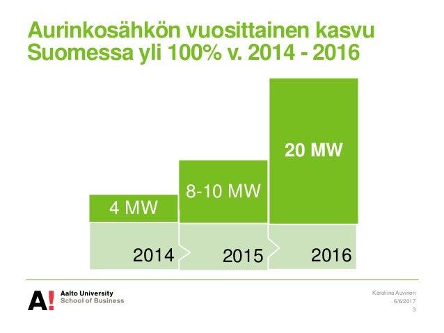 Aurinkosähkö Suomessa ja haasteet taloyhtiöissä Slide 3