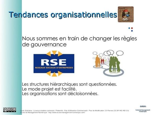 Tendances organisationnelles Nous sommes en train de changer les règles de gouvernance  Les structures hiérarchiques sont ...