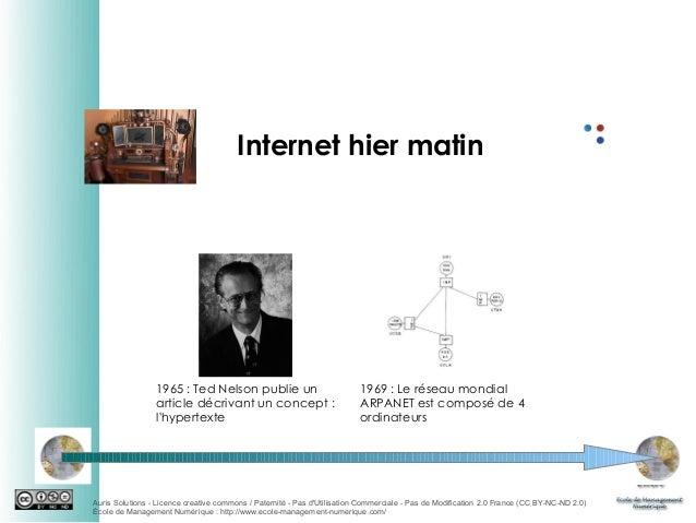 Internet hier matin  1965: Ted Nelson publie un article décrivant un concept: l'hypertexte  1969: Le réseau mondial ARP...
