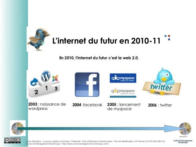 L'internet du futur en 2010-11 En 2010, l'internet du futur c'est le web 2.0.  2003 : naissance de wordpress  2004 :facebo...