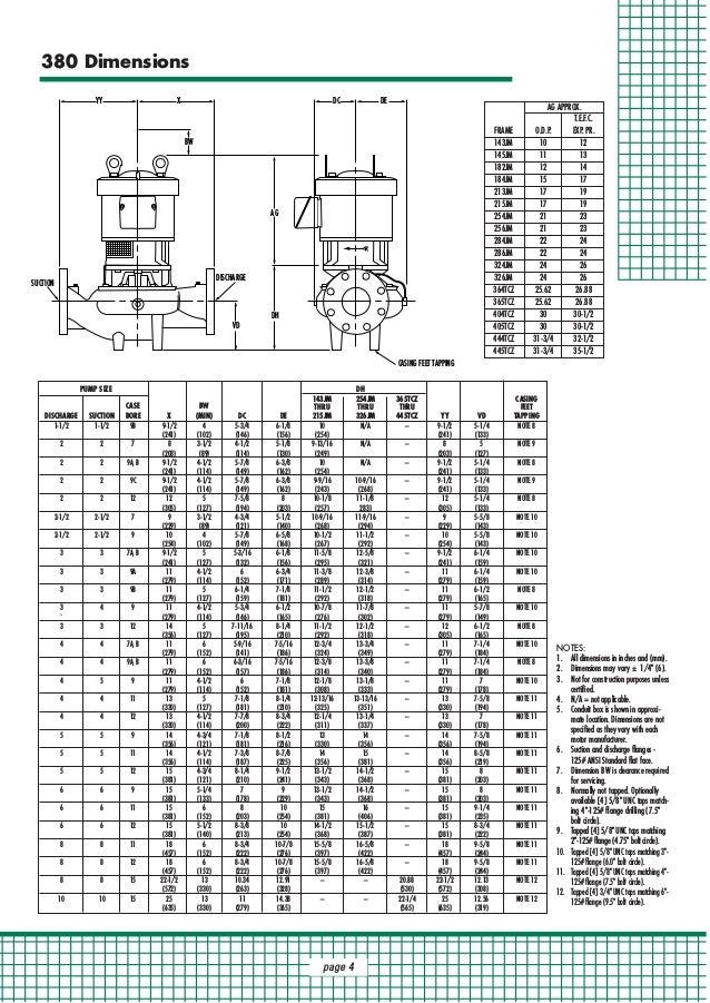 Aurora 380 Series Single Stage Vertical Inline Pumps