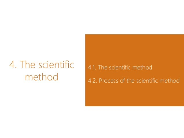 scientific method and independent study unit Unit 2: scientific method rationale and the philosophical assumptions that underlie a particular study nature of the scientific method independent and industry.