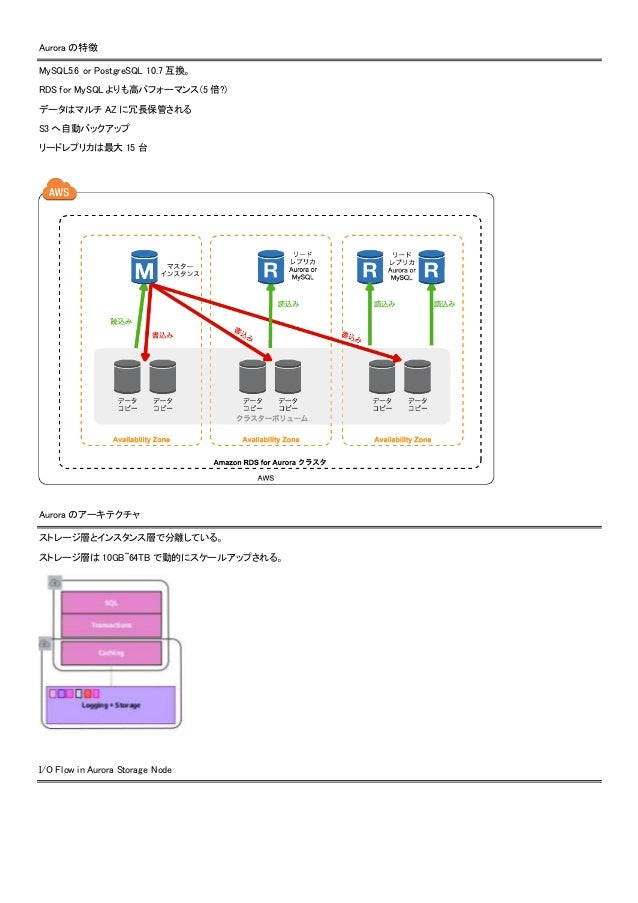 Aurora の特徴 MySQL5.6 or PostgreSQL 10.7 互換。 RDS for MySQL よりも高パフォーマンス(5 倍?) データはマルチ AZ に冗長保管される S3 へ自動バックアップ リードレプリカは最大 15 ...